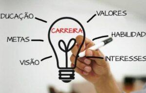 Como realizar a transição de carreira