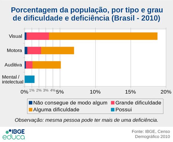 Setembro verde - sinal verde para a inclusão e diversidade nas empresas - IMG II